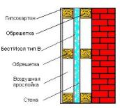 BestIzol. Inside Wall Thermal Insulation